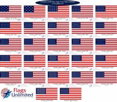 Evolution of Old Glory Flags