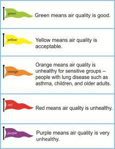 EPA Air Quality School Flag Program